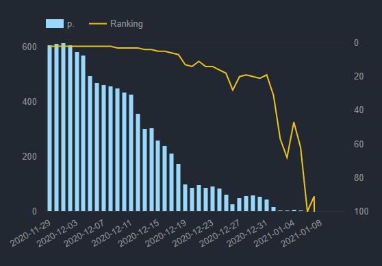 virgin river popularity overtime on netflix