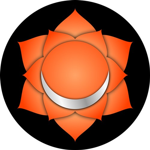 Chakra Symbol Mandalas And Meaning On Whats Your Sign