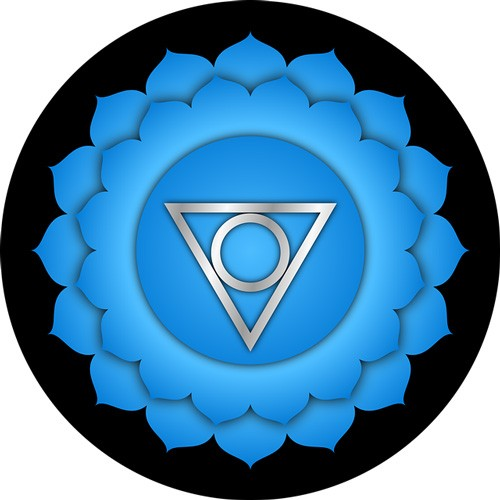 Chakra Symbol Mandalas and Meaning on Whats-Your-Sign