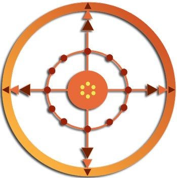 1c82550b2650e The medicine wheel is used for growth, learning, and is a tool for  enlightenment and assistance in areas where we need it. This Sioux medicine  wheel shows ...