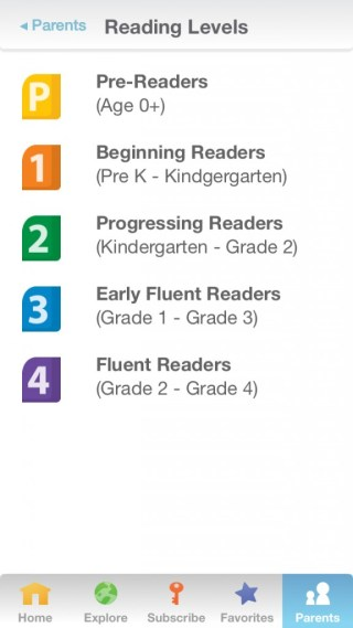 readinglevels