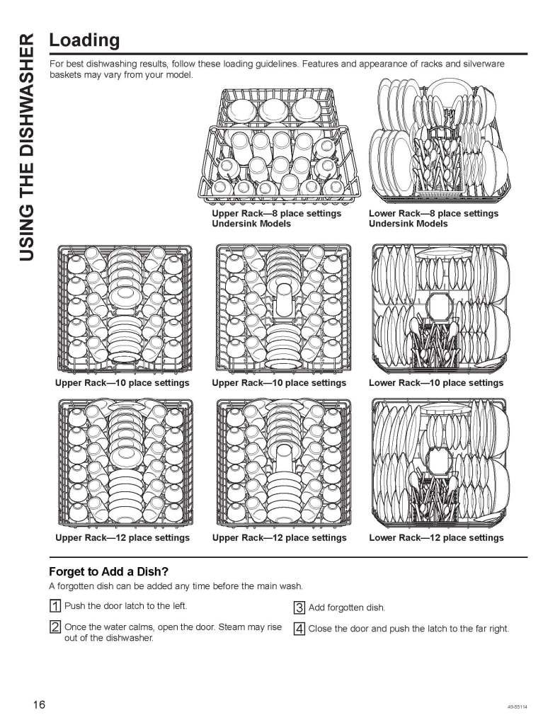 proper way to load a dishwasher