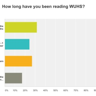How long have you been a reader