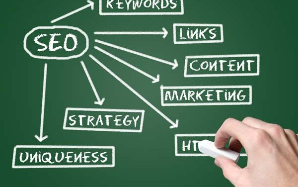 Effective SEO Link Building Tips