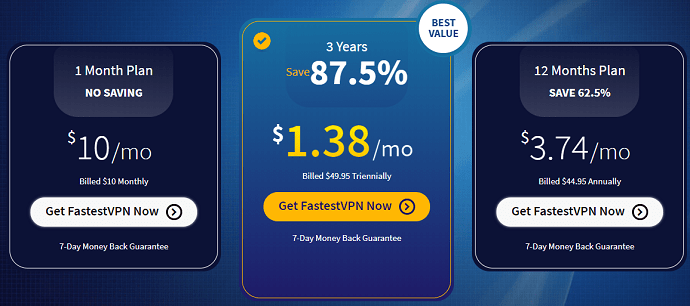 FastestVPN pricing