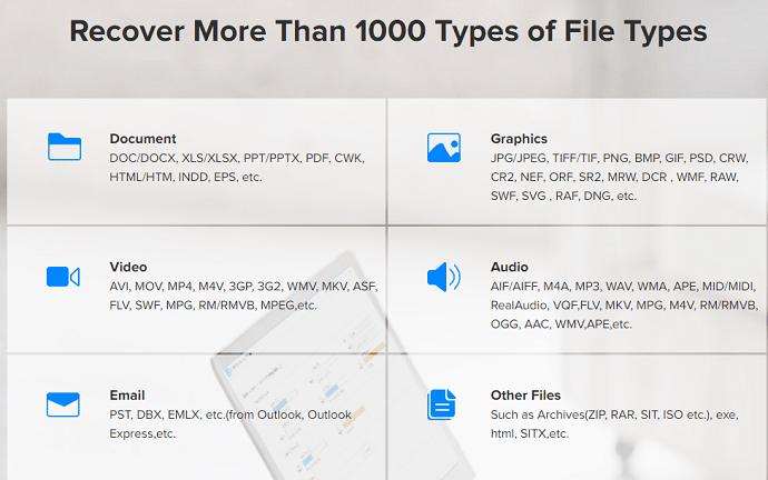 Ease File formats