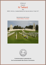 CWGC Certificate for Nathan Telford
