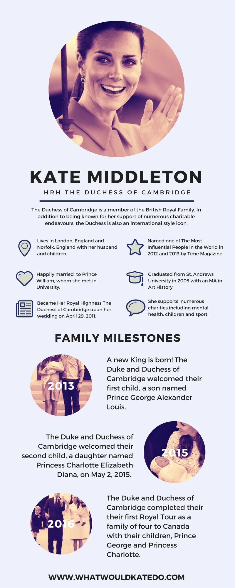 kate-middleton-infographic