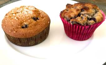 The Muffin Test