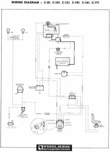 8 wheel horse wiring diagram  2007 audi a4 fuse diagram