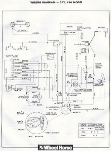 diagram 8 wheel horse wiring diagram full version hd