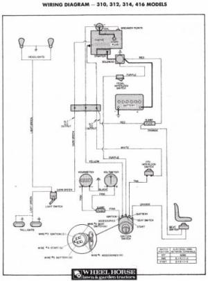 Tractor 1985 300Series Wiringpdf  19851990  RedSquare