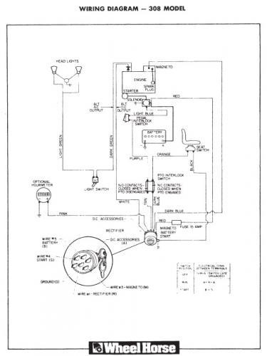 wheelhorse wiring diagram  wire harness fisher 96446