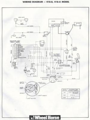 Tractor 1987 4188 & 418A Wiring onlypdf  19851990  RedSquare Wheel Horse Forum