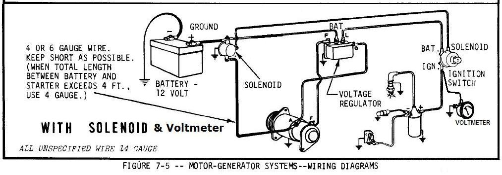 Awesome Starter Generator Wiring Diagram Contemporary Diagram – Lawn Tractor Starter Generator Wiring