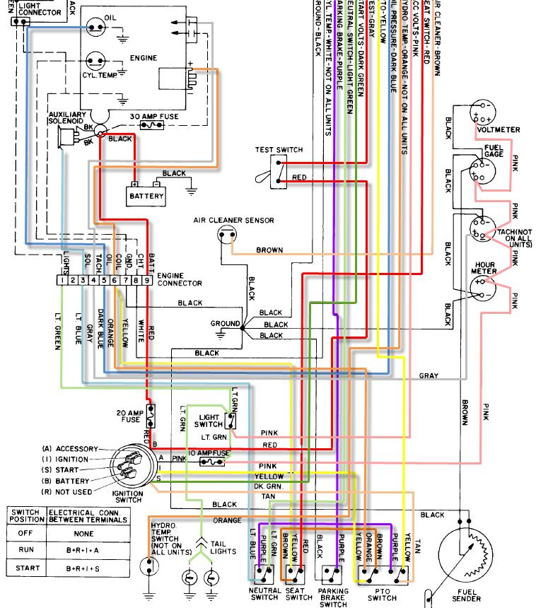 toro wiring schematics wiring diagram automotivetoro wiring diagrams wiring diagrams wiretoro ignition switch wiring diagram 35 wiring diagram images palfinger wiring