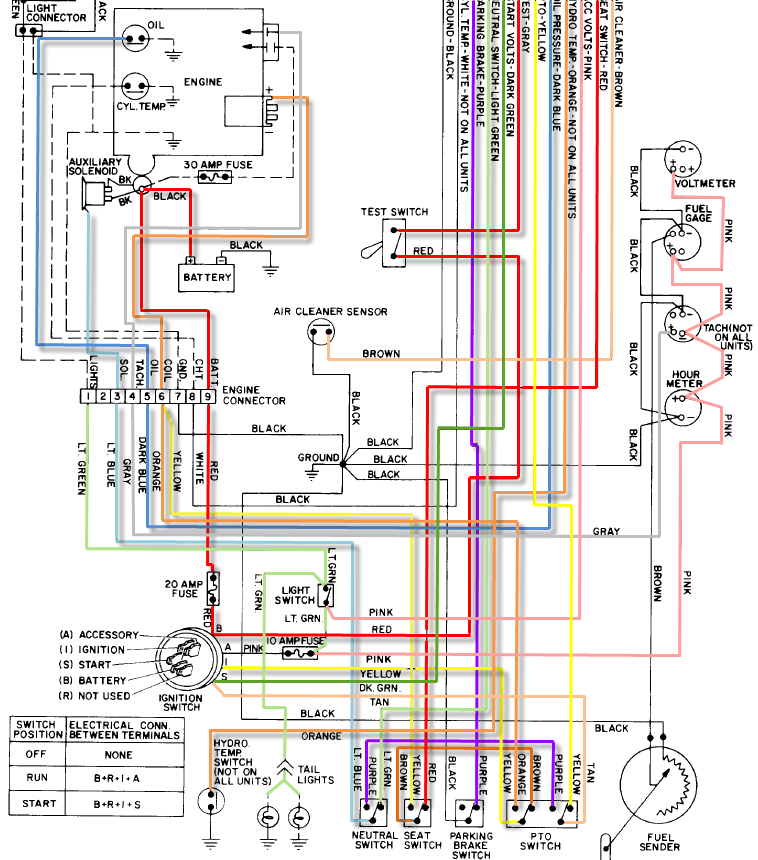 toro 580d wiring diagram   24 wiring diagram images