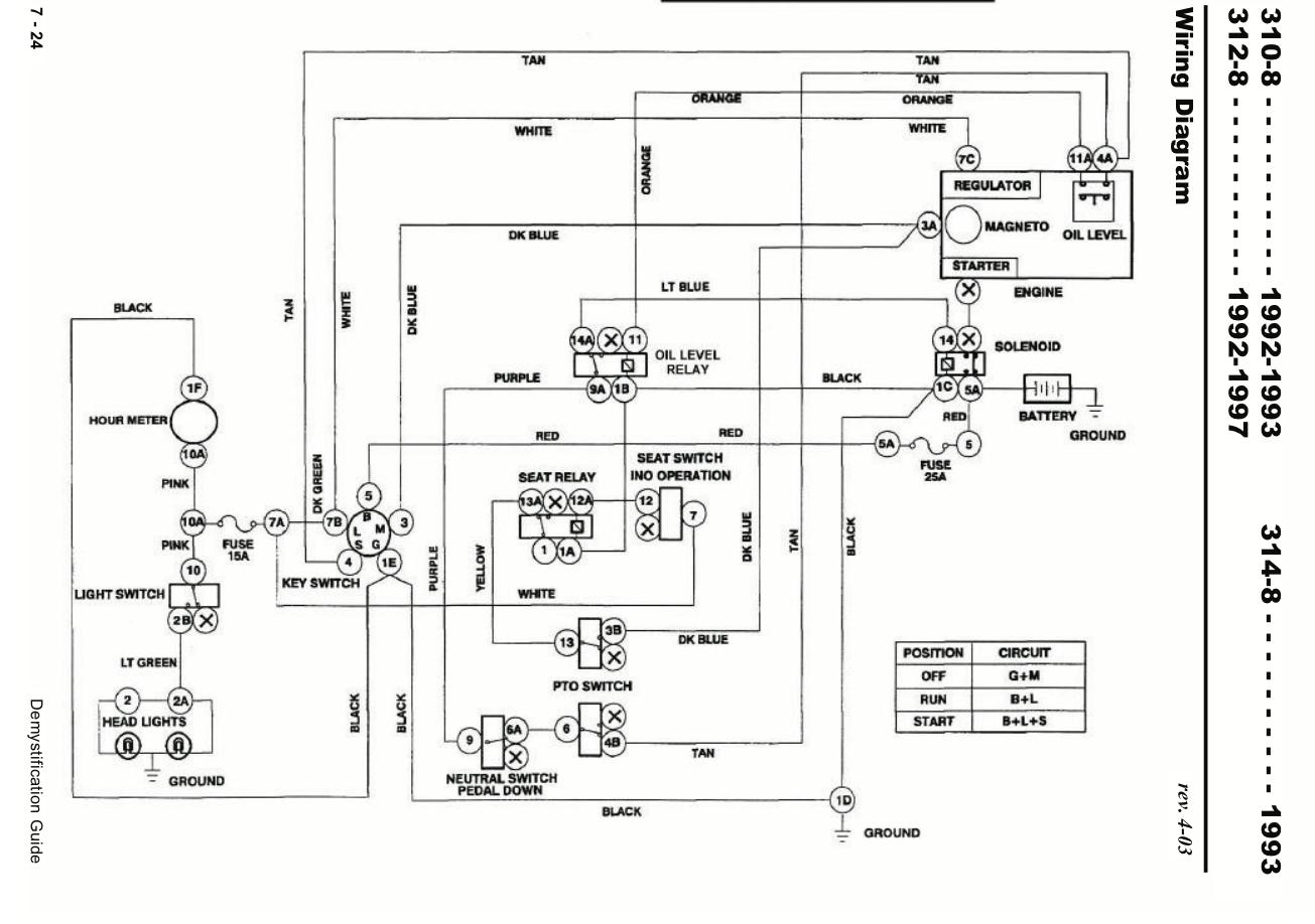 Wheel Horse Wiring Harness Trusted Diagrams Schematic Raider 12 Diagram Repair Toro
