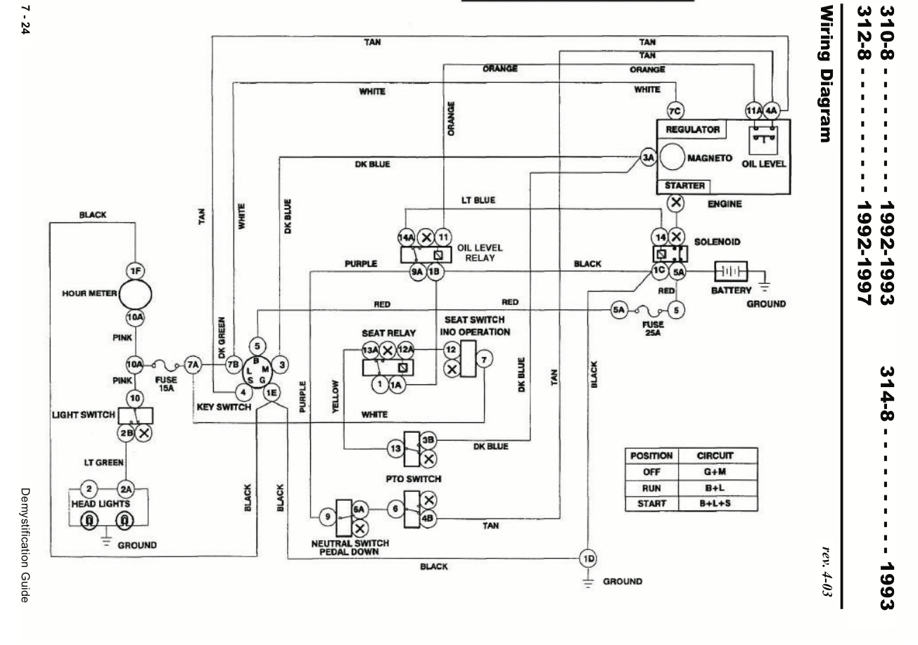Toro wheel horse ignition switch wiring diagram