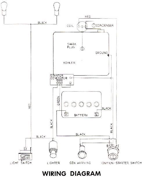 tractor wiring options  wheel horse electrical  redsquare