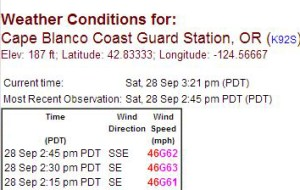 By early afternoon we were gusting to 60 MPH