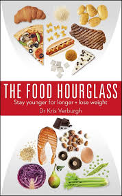 Book about longevity: The Food Hourglass