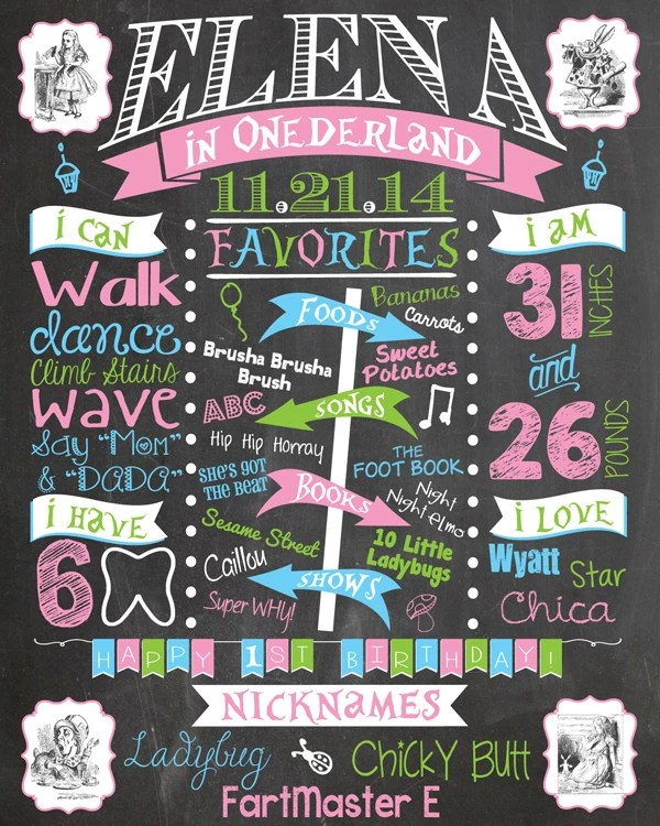 first birthday chalkboard poster classic alice in wonderland. Black Bedroom Furniture Sets. Home Design Ideas