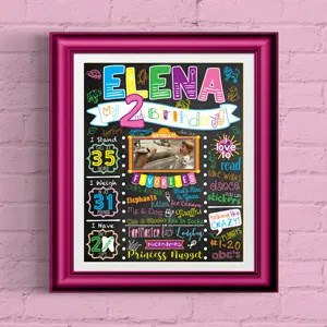 Zoo-Themed Birthday Chalkboard Poster