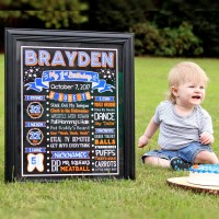 How to Make a Birthday Chalkboard Photo Prop