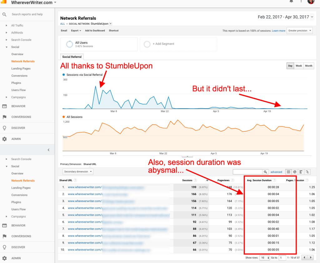StumbleUpon for blog traffic