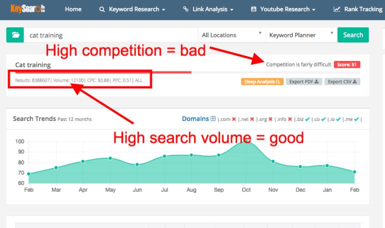 keyword research with keysearch 1