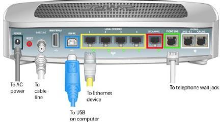 2-wire-3800-hgv U Verse Wiring Diagrams on u-verse internet, u-verse router, u-verse box, u-verse diagram, u-verse wireless receiver, u-verse connections, u-verse back, u-verse equipment, u-verse installation, u-verse anatomy,