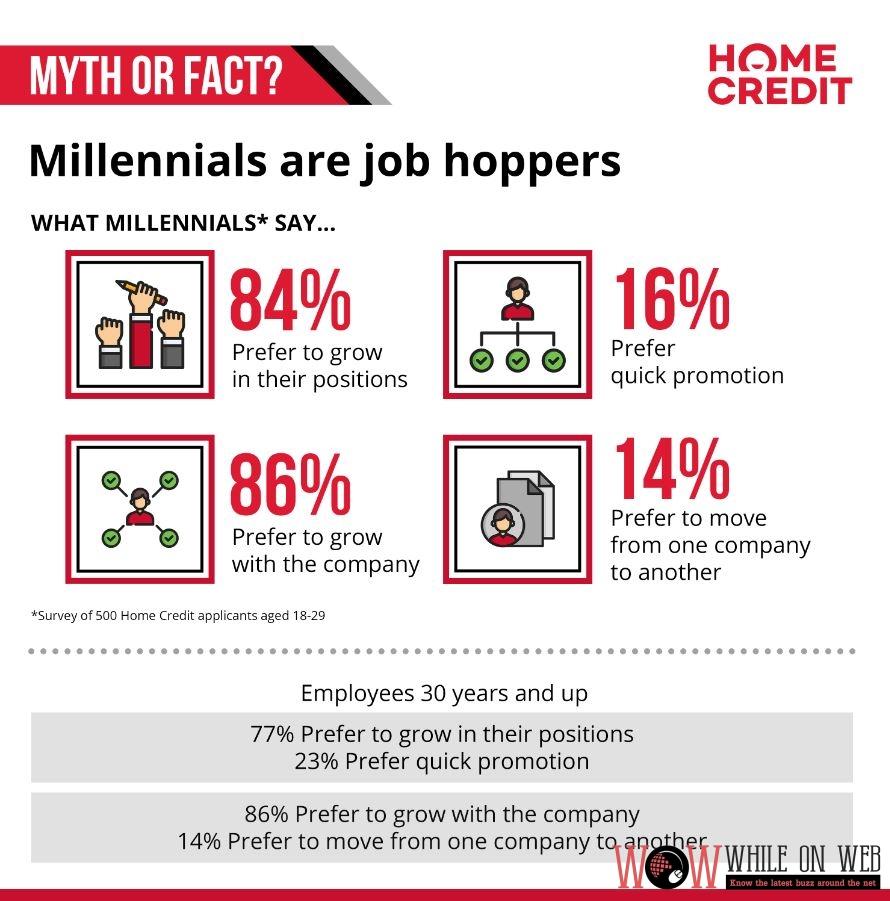 Home Credit survey