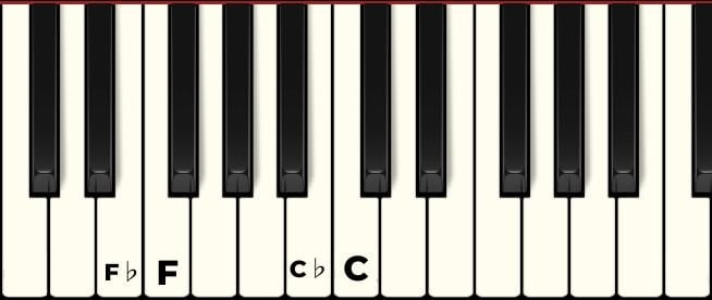flat white notes piano