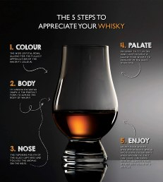 A picture of Glencairn Glasses for a Home Bar