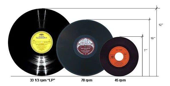 various size records a 78, 45 and a 33 1/3