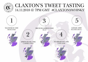 Claxton's Whisky Tweet Tasting – #ClaxtonsWhisky