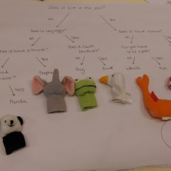 Keys and Classification with Finger Puppets