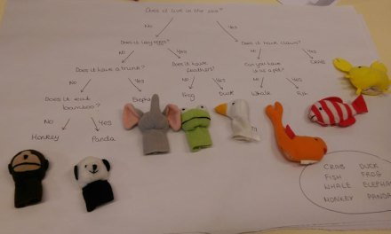 Quick Science Idea : Keys and Classification with Finger Puppets