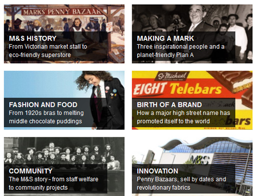 Marks and Spencer Education Resources
