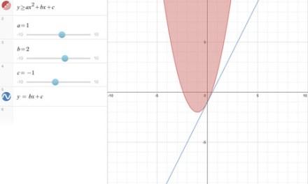 Desmos Graphing Calculator App for iPad