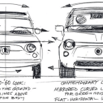 Why I Want a Fiat 500: Reasons 401-500