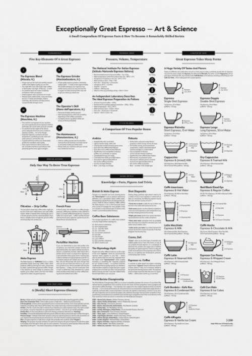 exceptionally-great-espresso-art-print