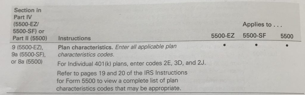 How To Fill Out Irs Form 5500 Ez Blog