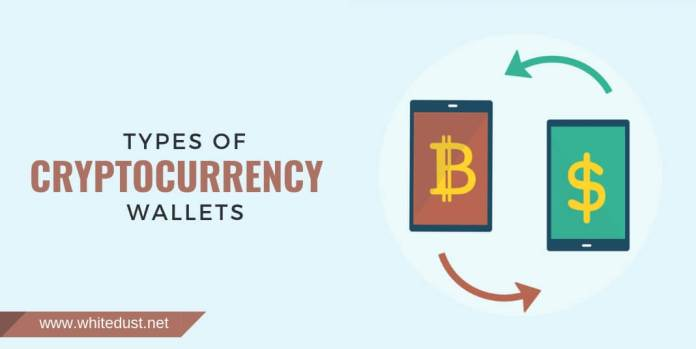 Types of cryptocurrency wallets