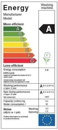 washing-machine-eco-label