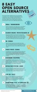 8 Easy OPEN SOURCE ALTERNATIVES