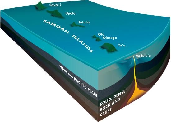 https://i1.wp.com/www.whoi.edu/cms/images/oceanus/Samoamap_550_57111.jpg