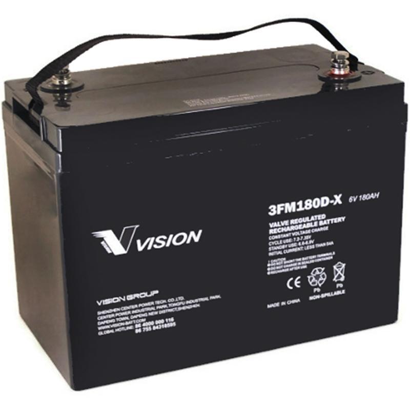 Electricity Pallet Battery Wire Jack