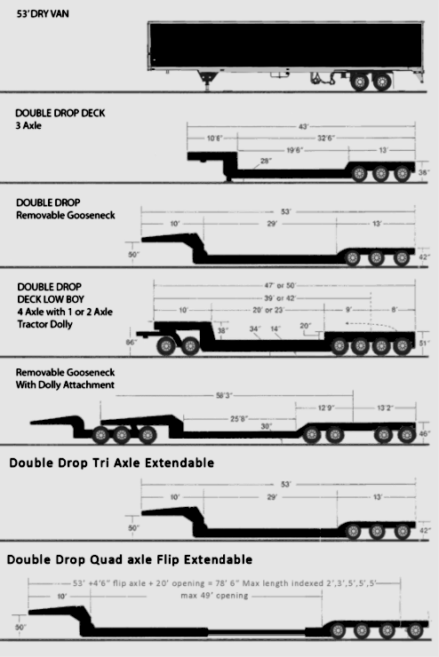 Dump Trailers For Tractor Trailers
